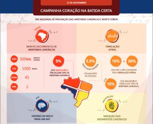campanha-infografico